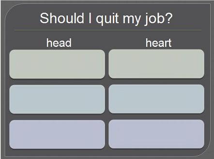 Head - Heart List