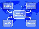 software-development-diagram-100101781