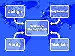 software-development-diagram-100101781