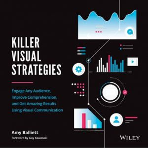 killer visual strategies infographic
